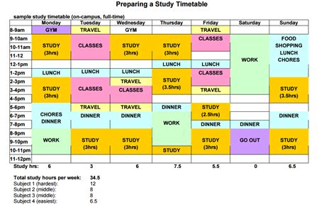 easy to make easy to follow study time table