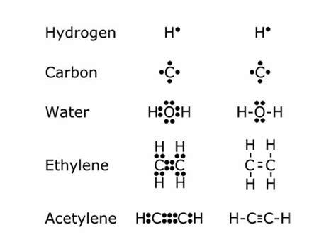 h2o dot diagram water molecule electron dot diagram water molecule ion