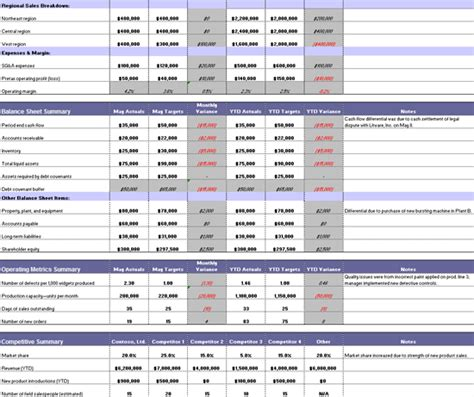 budget summary report office templates