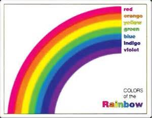 color of a rainbow 7 colors of the rainbow not the 6 colors of the supposed