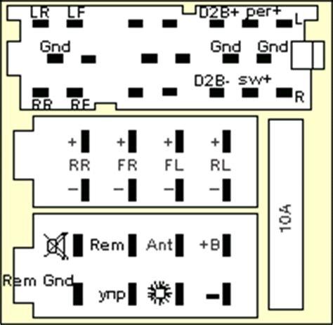 Alpine Car Radio Stereo Audio Wiring Diagram Autoradio