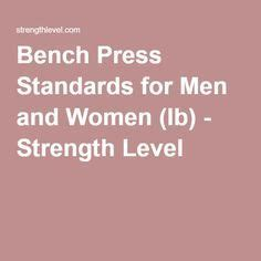 bench press strength standards 1000 ideas about bench press on pinterest powerlifting