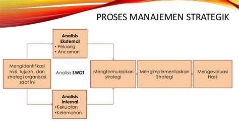 Kepemimpinan Budaya Organisasi Dan Manajemen Strategik manajemen strategik