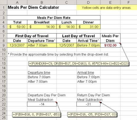 per diem policy template calculate travel days for per diem