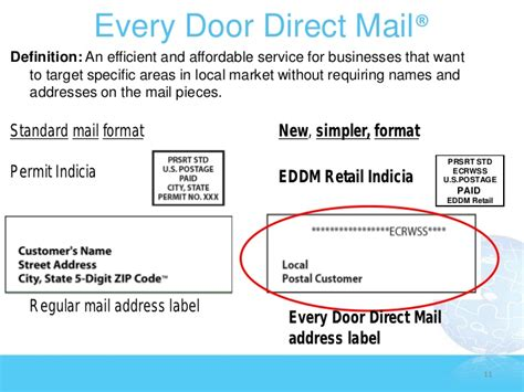 eddm template direct mail to every door low cost local and in living color