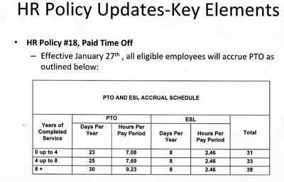 paid time off policy template gallery templates design ideas