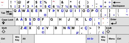 keyboard layout us registry qwerty wikipedia