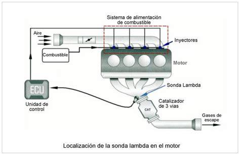 Sensor De Oxigeno O Sonda Lambda