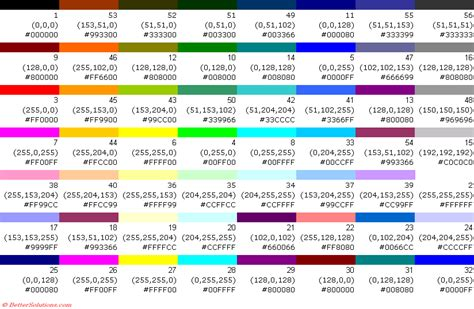 excel color palette excel formatting colour palette