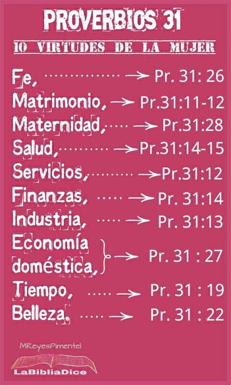 los 10 mejores proverbios 193 rabes 17 mejores ideas sobre proverbios 31 en pinterest