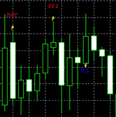 candlestick pattern recognition online pattern recognition master for japanese candlesticks