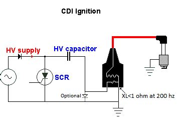 capacitive discharge ignition vs hei 28 images