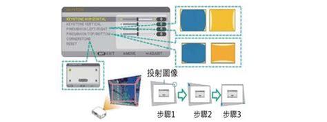 Nec Projector P501xg nec np p501x 液晶投影機 nec np p501xg 液晶投影機 nec p501x 液晶投影機 nec