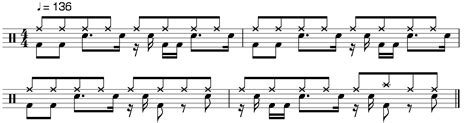 drum pattern jungle file amen break notation png