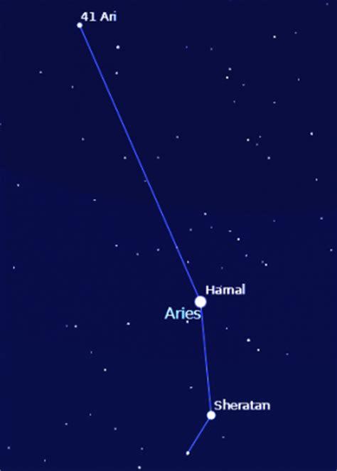 aries ram constellation aries constellation