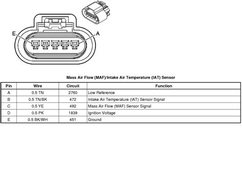 2011 yukon denali wiring diagram two wires iat sensor connector