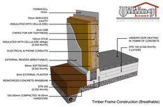 pier and beam diagram basement pinterest beams different methods of pier and beam foundation including