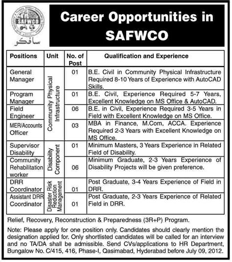 Mba In Construction Management In Pakistan by Construction Management Staff Required By Safwco In