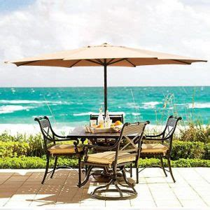 Patio Umbrella Reviews Best Patio Umbrella Reviews Buying Guide February 2018
