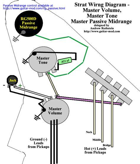 strat wiring diagram master tone wiring diagram manual