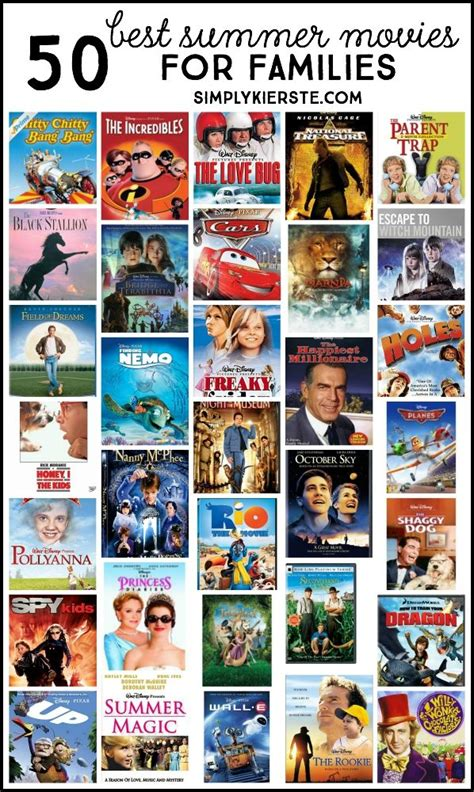 recommended family film best summer movies for families movie 50th and summer