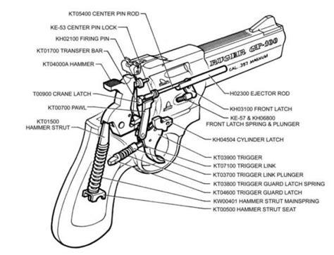 revolver parts diagram 13 best images of basic gun diagrams revolver trigger