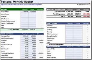 Personal Financial Spreadsheet 10 Free Household Budget Spreadsheets Money Saving Mom 174