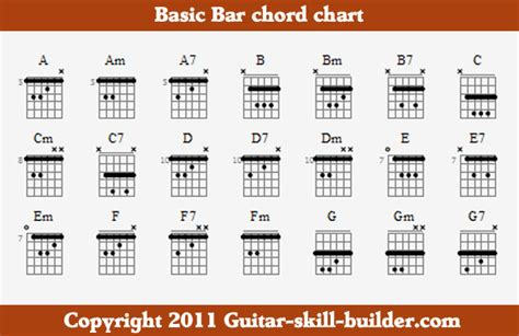 Bar Chords Diagram handy guitar chord progression chart with the diagrams of