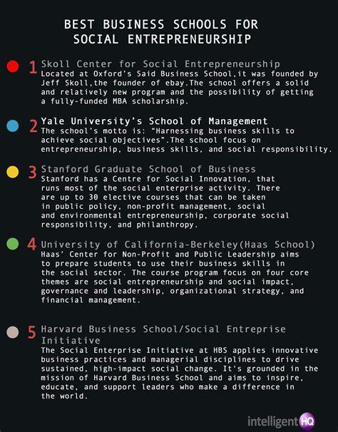 Best Entrepreneurship Mba Schools by Best Business Schools For Social Entrepreneurship