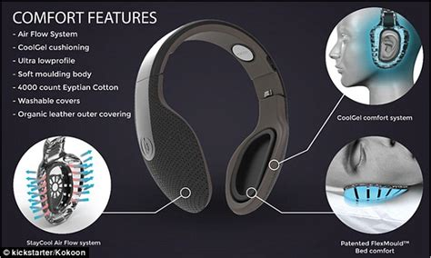 how to sleep comfortably with headphones kokoon headphones senses when you re snoozing to turn down