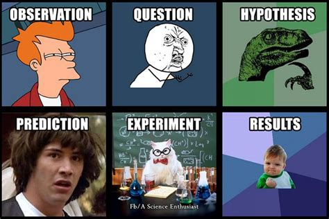 Meme Hypothesis - 1000 images about science resources on pinterest