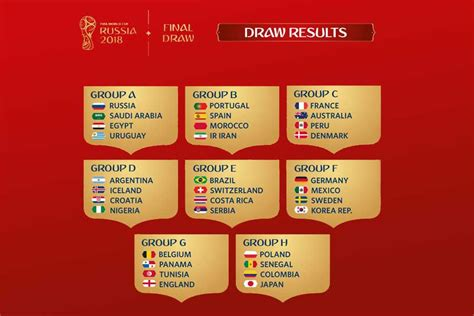 D World Cup 2018 2018 Fifa World Cup Groups Decided Who Will Make It Through