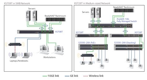 vlan diagram visio voice vlan diagram voice free engine image for user