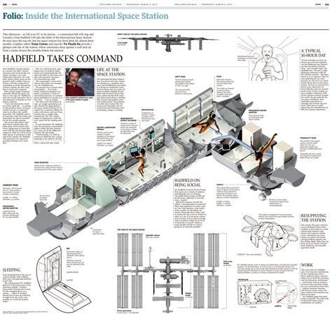 interior layout of space shuttle space shuttle interior diagram page 3 pics about space