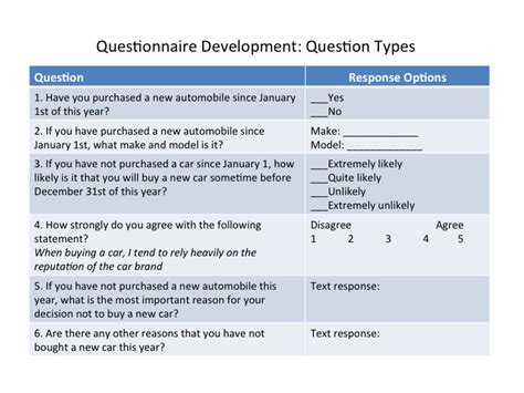 What Type Of Questions Asked In Personal For Mba by Types Of Personal Questions Pictures To Pin On
