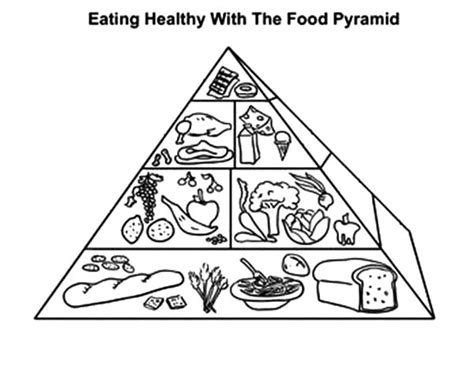 food pyramid coloring page food pyramid coloring page cool review motivational and
