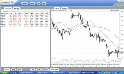 tutorial belajar trading forex mari belajar trading forex tutorial membuka account
