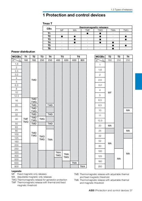 ge dc contactor wiring diagram free wiring diagram