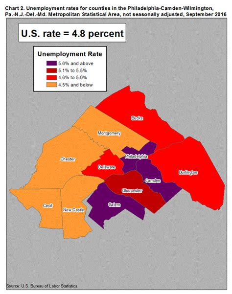unemployment in the philadelphia area by county