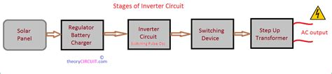 solar inverter schematic diagram wiring diagram and