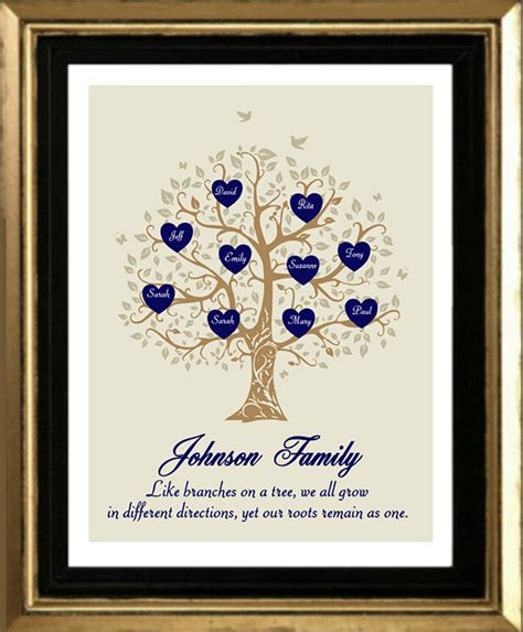 14 popular editable family tree templates designs