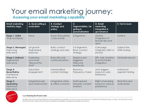 contact strategy template email marketing tactics 2012