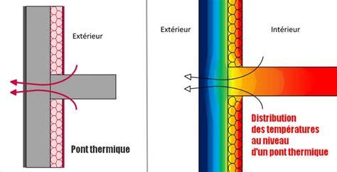 Pont Thermique Fenetre 4844 by Pont Thermique Fenetre Minimiser Les Besoins De Chauffage