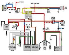 simple motorcycle wiring diagram wiring free wiring diagrams