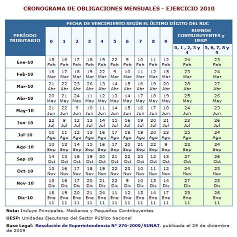 sunat cronograma de pago rus 2016 cronograma de pagos de sunat 2016 cronograma sunat