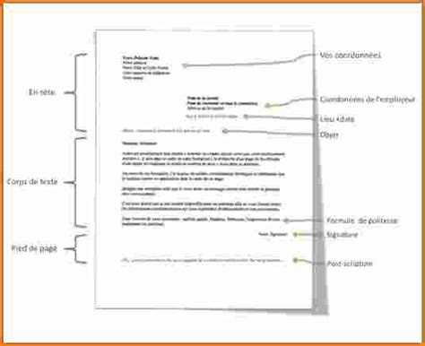 Exemple Présentation Lettre De Motivation Manuscrite 8 Mise En Page Lettre De Motivation Manuscrite Exemple Lettres