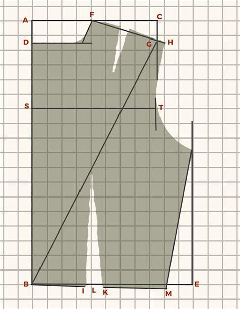 explain pattern drafting the closet historian pattern drafting drafting the basic