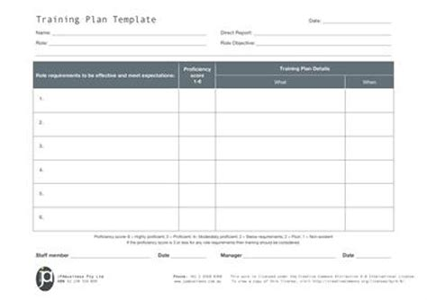 training and development plan template plan template