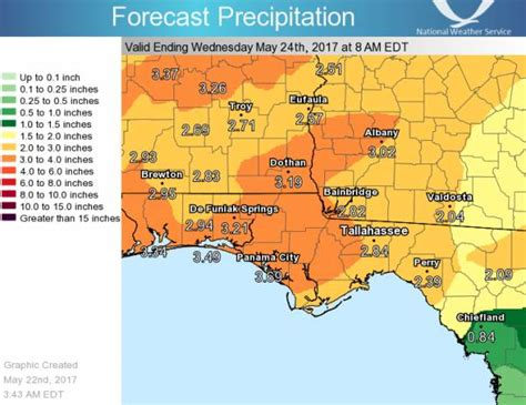 strong to severe storms and heavy rain possible today and