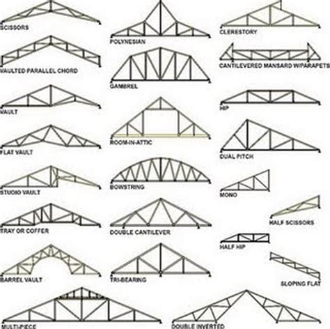 unique shed roof plans 10 shed roof truss design pasang rangka atap baja ringan jakarta bogor depok